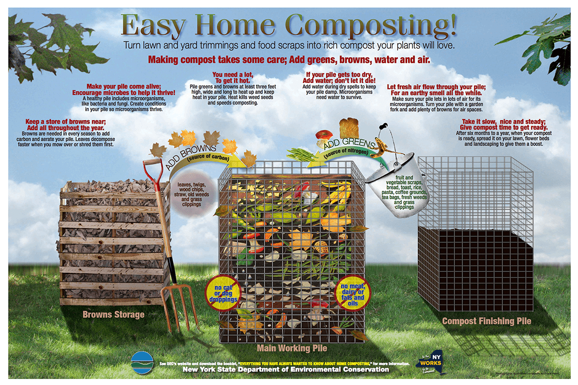 Woodbury Composting Flyer